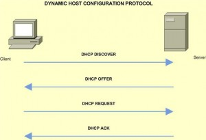 configure-dhcp-cisco-1